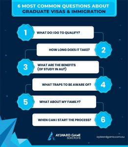 6 Most Common Questions About Graduate Visas & Immigration
