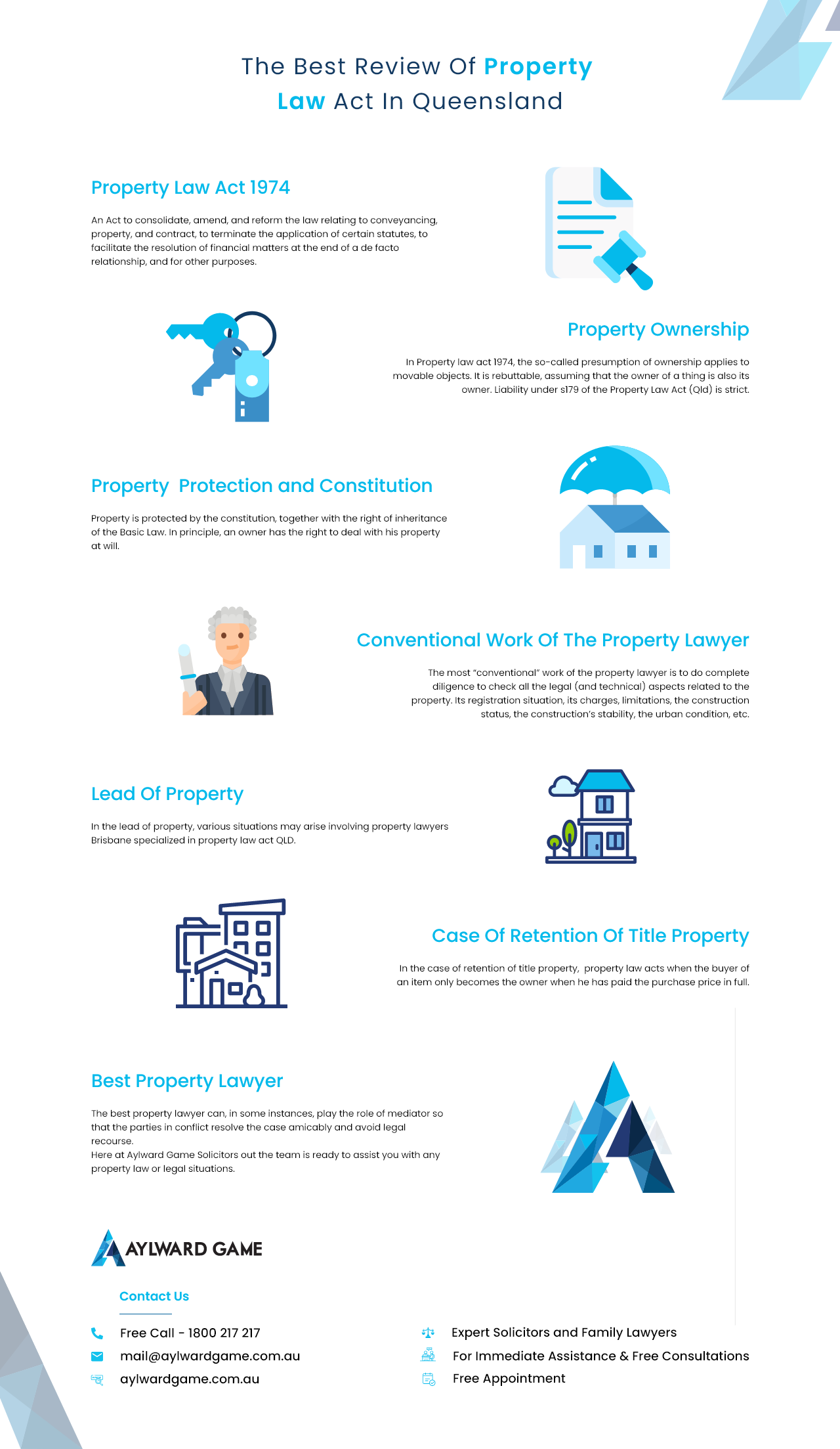Property Law Act Qld