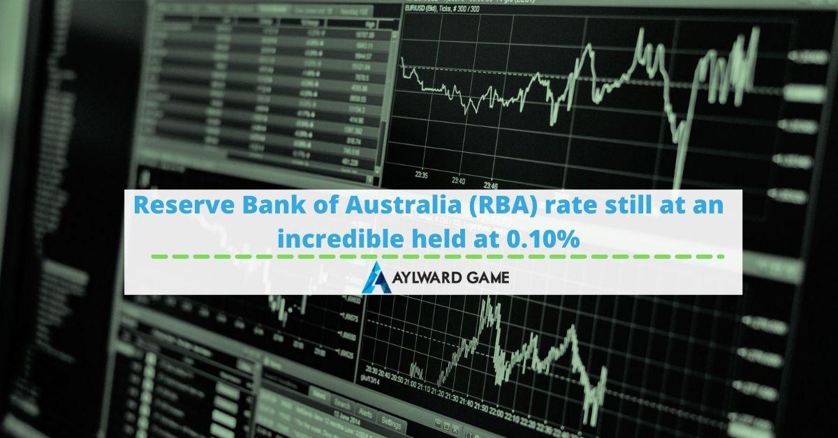 Reserve Bank of Australia (RBA) rate still at an incredible held at 0.10%